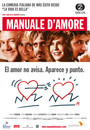 Manuale damore